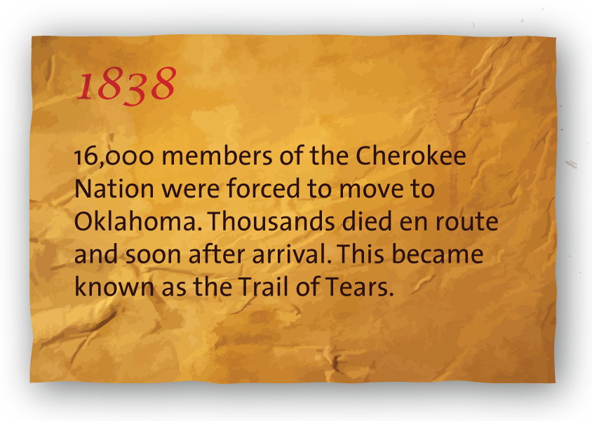 Cherokee Nation - What Would You Do?